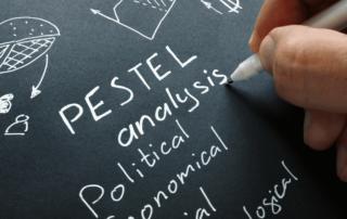 Análisis Pestel: qué es y cómo ayuda